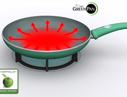 Green Pan Coating Product Demo Animation